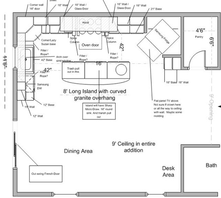 The Four Basic Kitchen Layouts